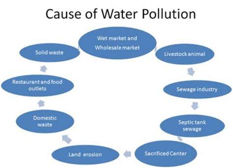 Environmental Persuasive Speech Topics - Prescott Papers